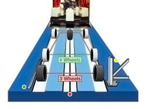 Wheel Track Grinding